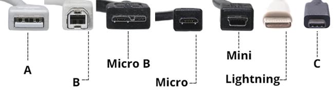 یو اس بی USB Type-C