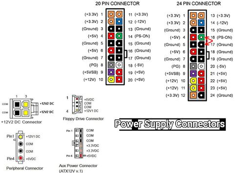 نتیجه تصویری برای ولتاژ پاور کامپیوتر